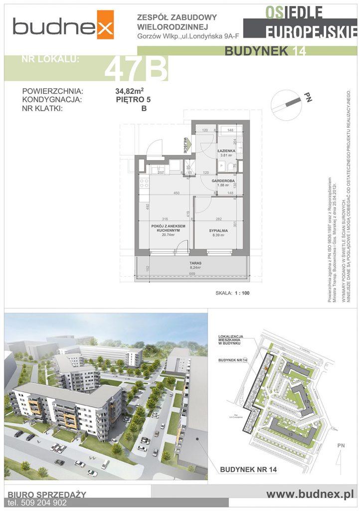 Nowe mieszkania, Gorzów